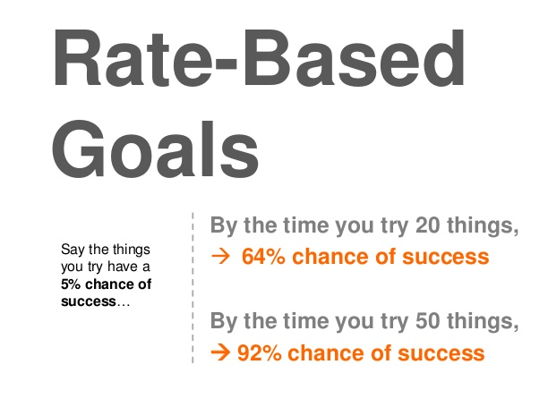 rate-based goals